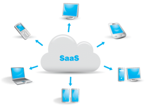 tem telecom expenses management saas