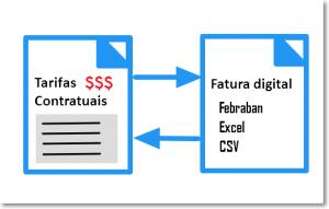 tarifas-fatura-imagem
